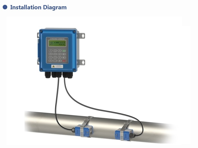 Ultrasonic Flow Sensors