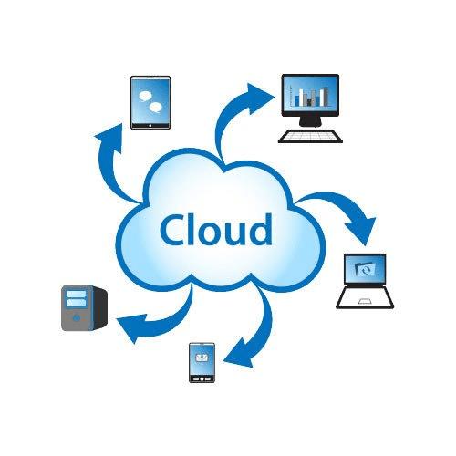 Cloud-Based Softwares